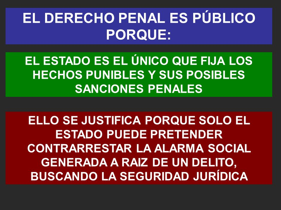 EL DERECHO PENAL ES PÚBLICO PORQUE: