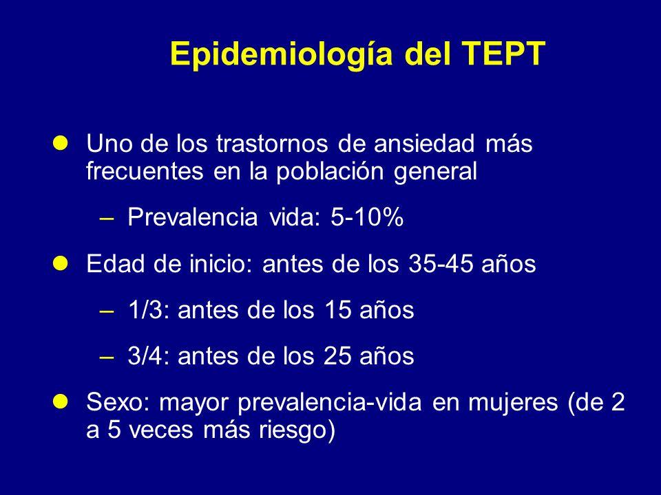 Epidemiología del TEPT