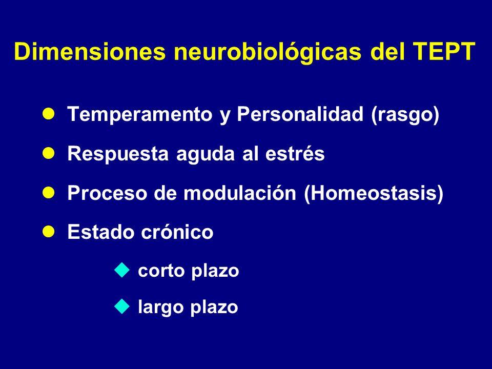 Dimensiones neurobiológicas del TEPT
