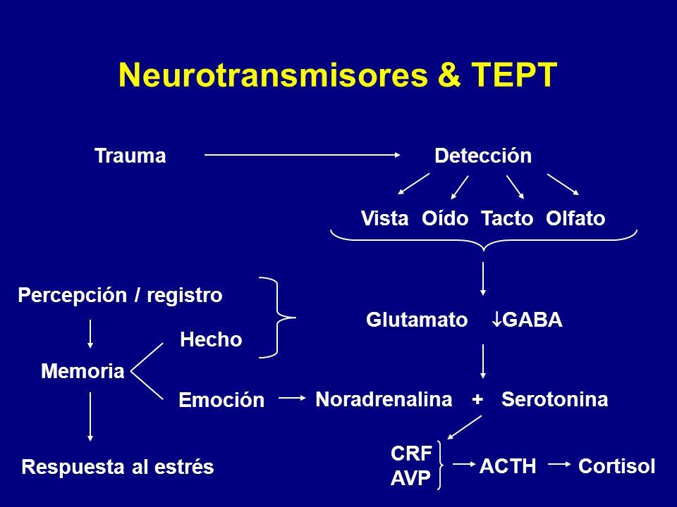 Neurotransmisores & TEPT