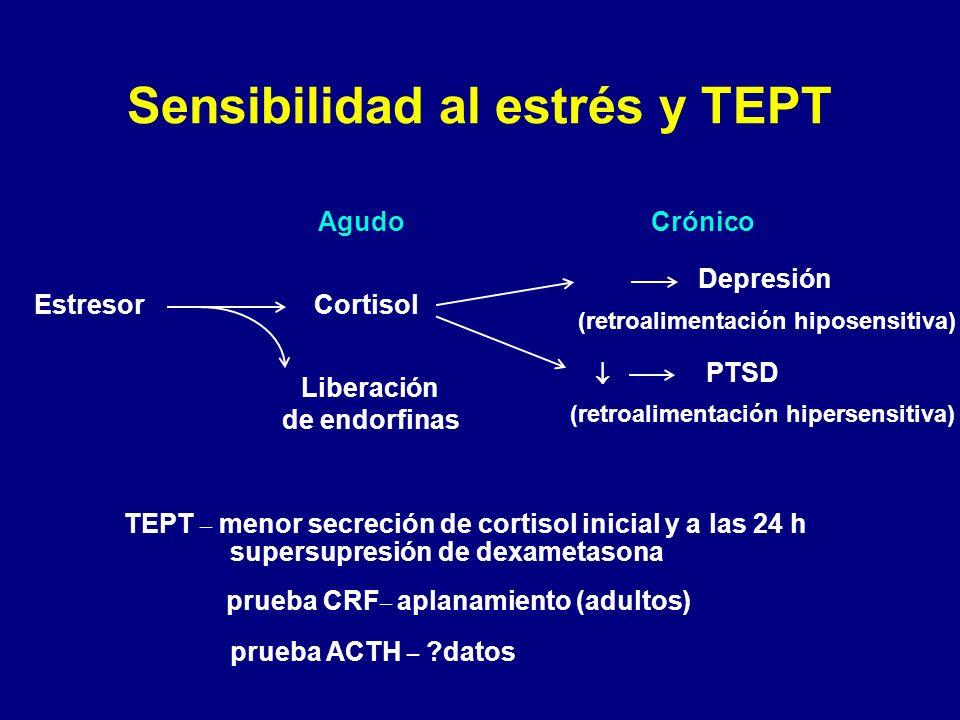 Sensibilidad al estrés y TEPT