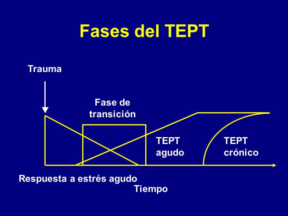 Fases del TEPT Trauma Fase de transición TEPT agudo TEPT crónico