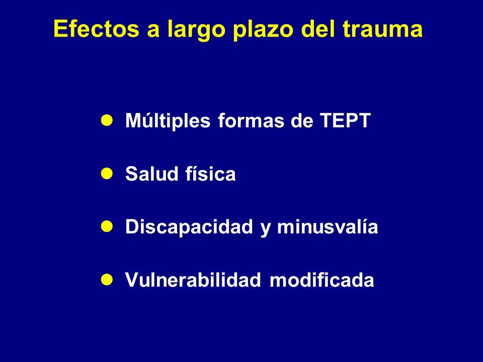 Efectos a largo plazo del trauma