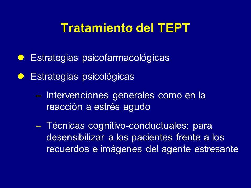 Tratamiento del TEPT Estrategias psicofarmacológicas