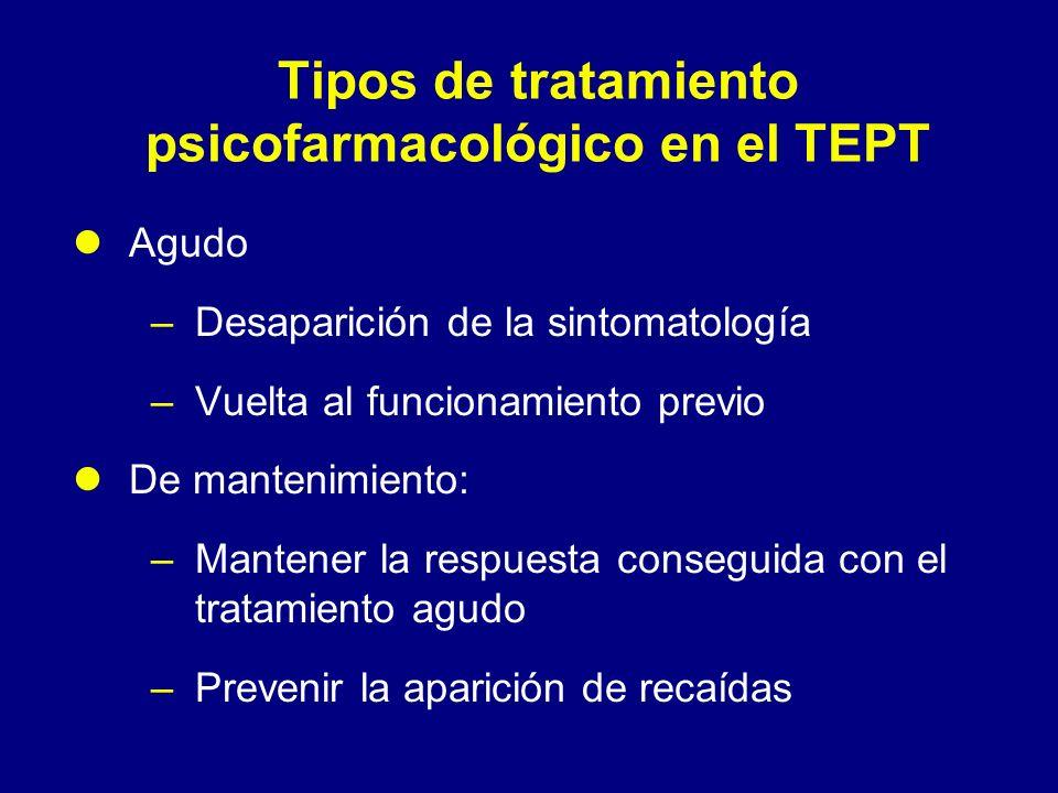 Tipos de tratamiento psicofarmacológico en el TEPT