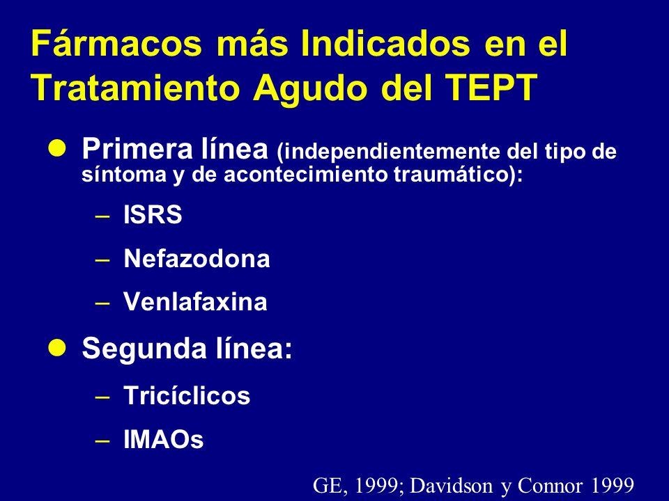 Fármacos más Indicados en el Tratamiento Agudo del TEPT