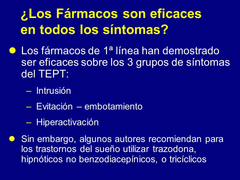 ¿Los Fármacos son eficaces en todos los síntomas