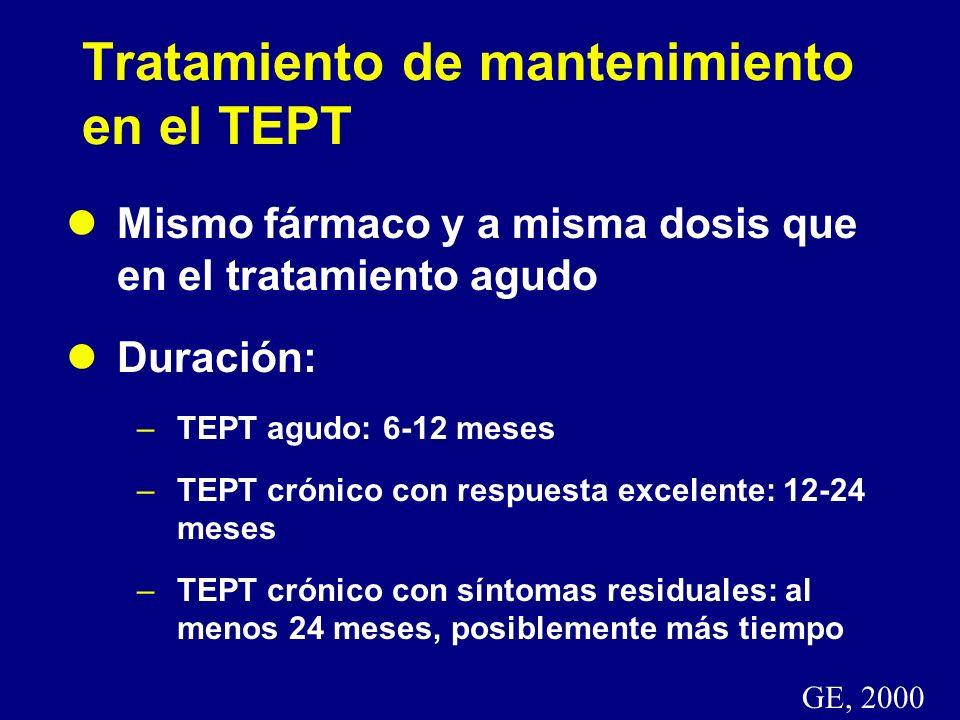 Tratamiento de mantenimiento en el TEPT