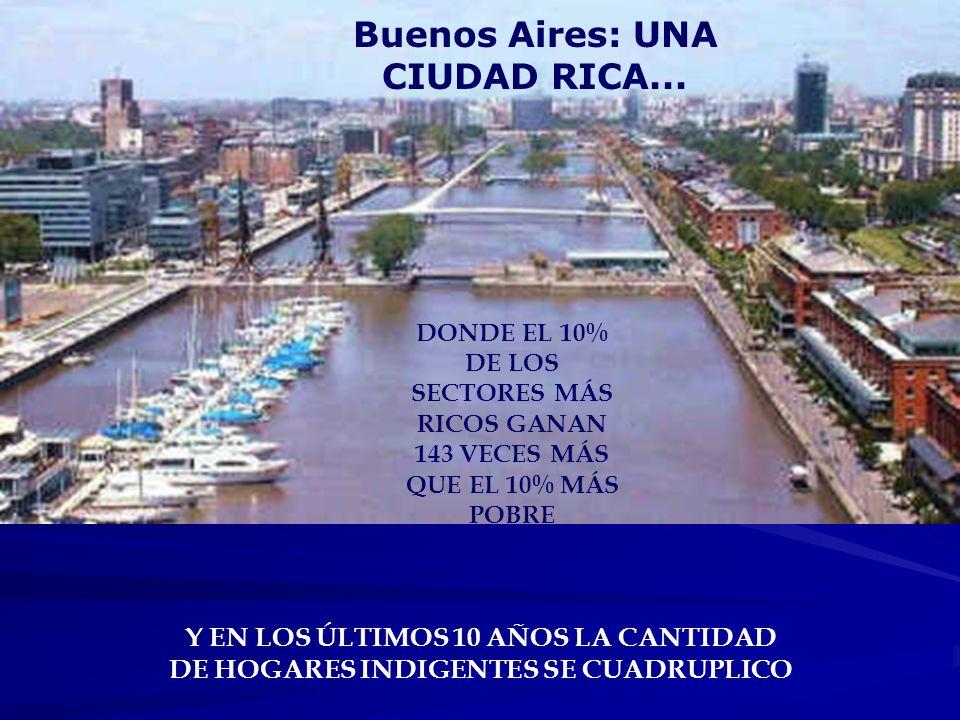 Buenos Aires: UNA CIUDAD RICA...