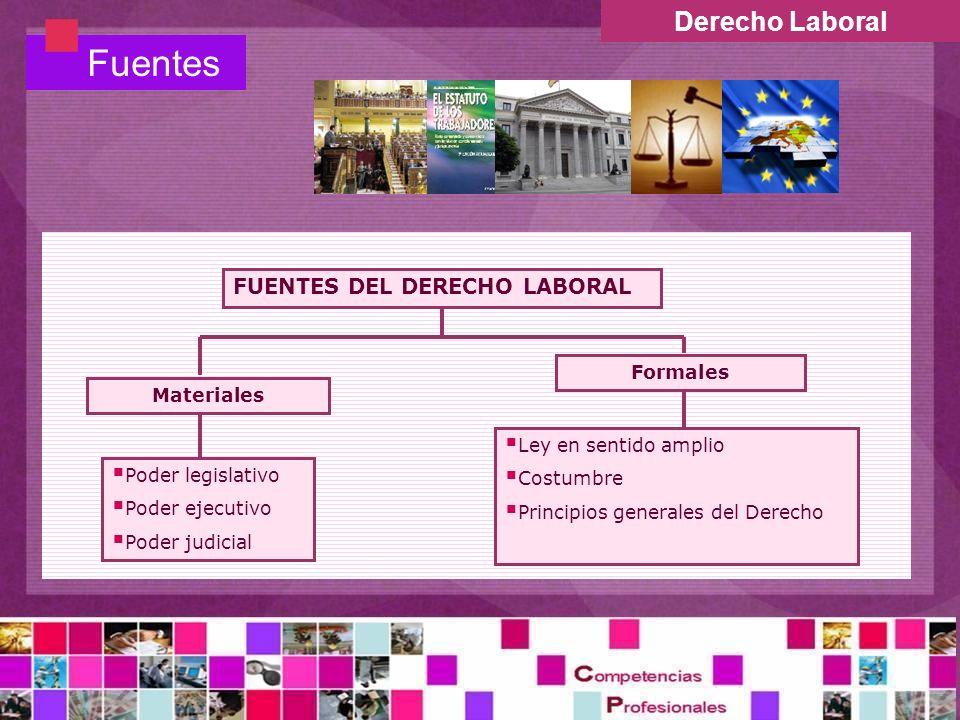 Fuentes Derecho Laboral FUENTES DEL DERECHO LABORAL Formales