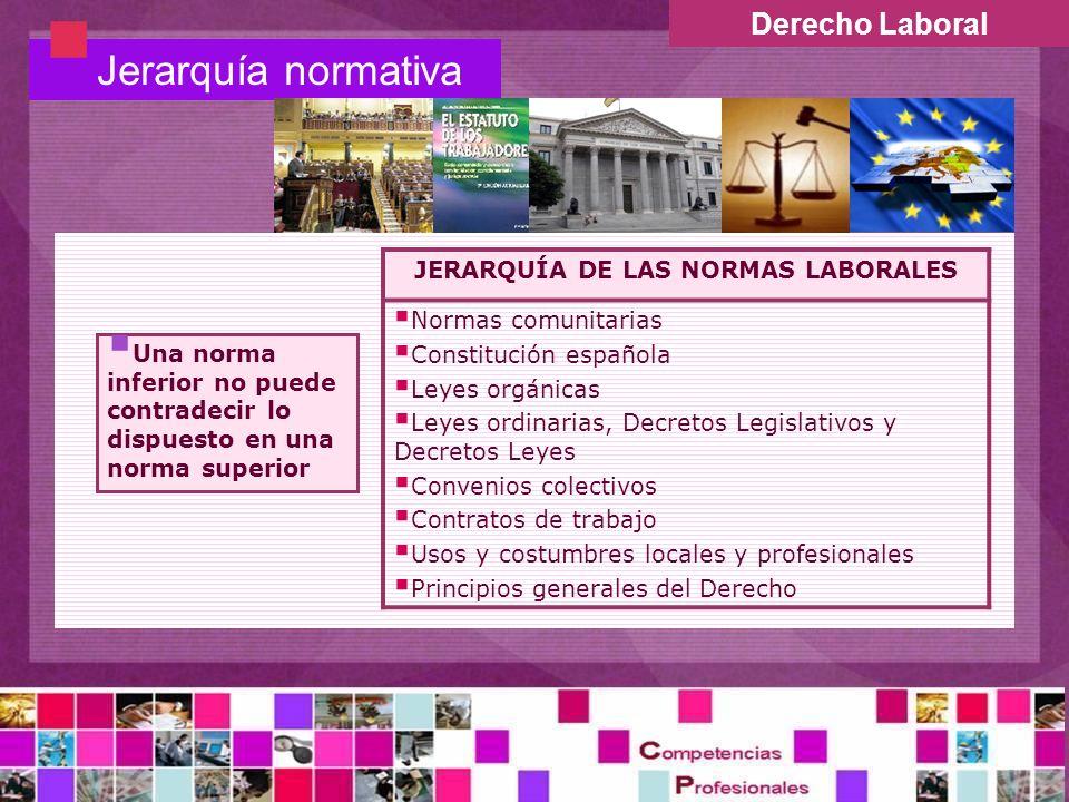 JERARQUÍA DE LAS NORMAS LABORALES