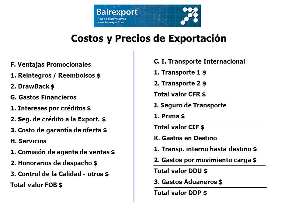 Costos y Precios de Exportación