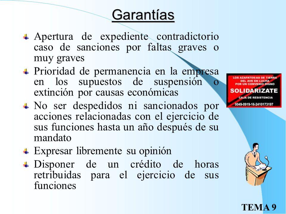 Garantías Apertura de expediente contradictorio caso de sanciones por faltas graves o muy graves.
