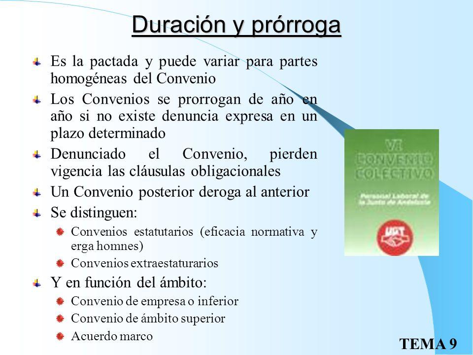 Duración y prórroga Es la pactada y puede variar para partes homogéneas del Convenio.