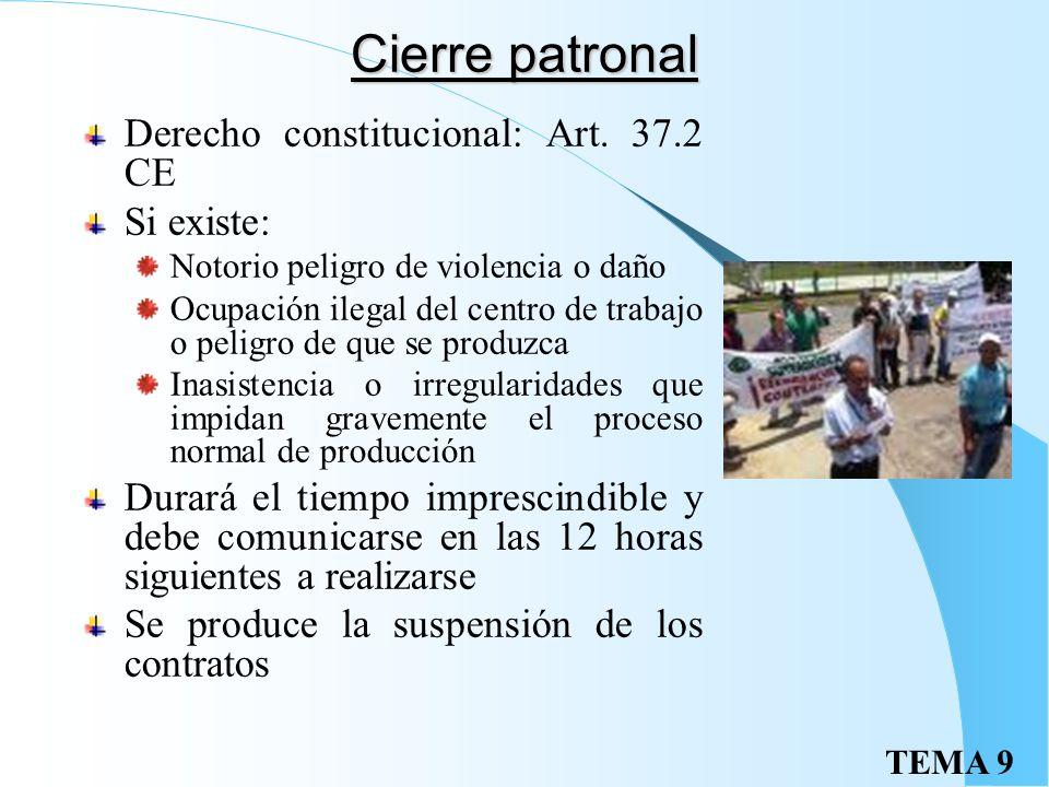 Cierre patronal Derecho constitucional: Art. 37.2 CE Si existe: