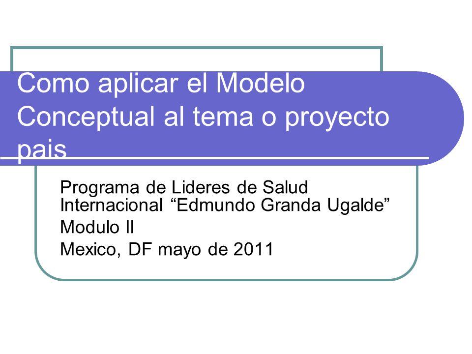Como aplicar el Modelo Conceptual al tema o proyecto pais
