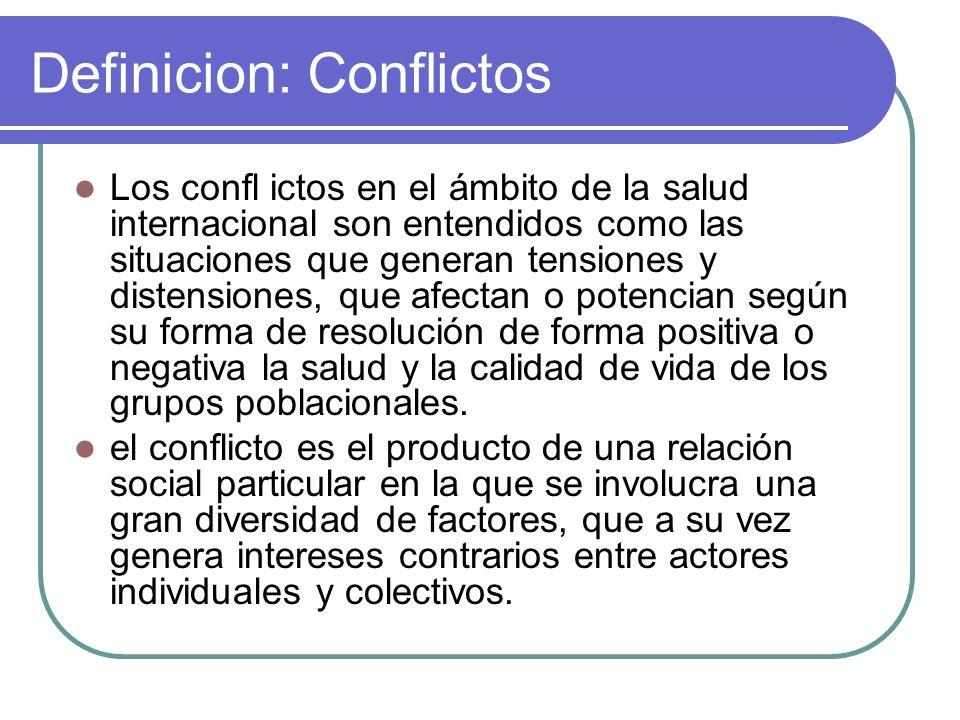 Definicion: Conflictos