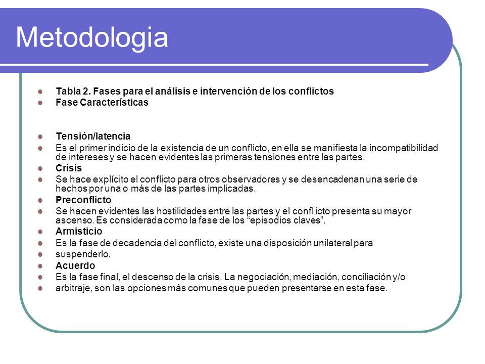 Metodologia Tabla 2. Fases para el análisis e intervención de los conflictos. Fase Características.