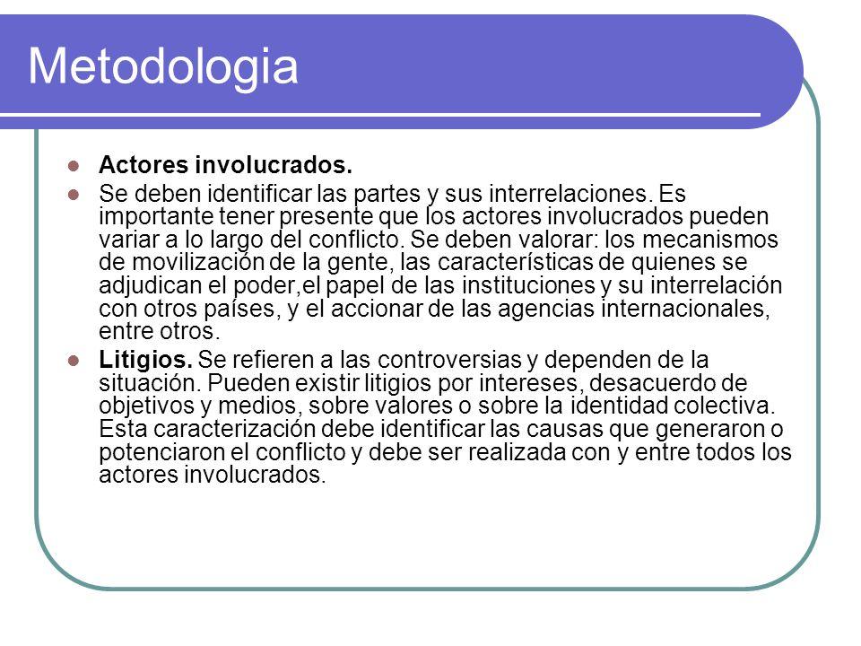 Metodologia Actores involucrados.