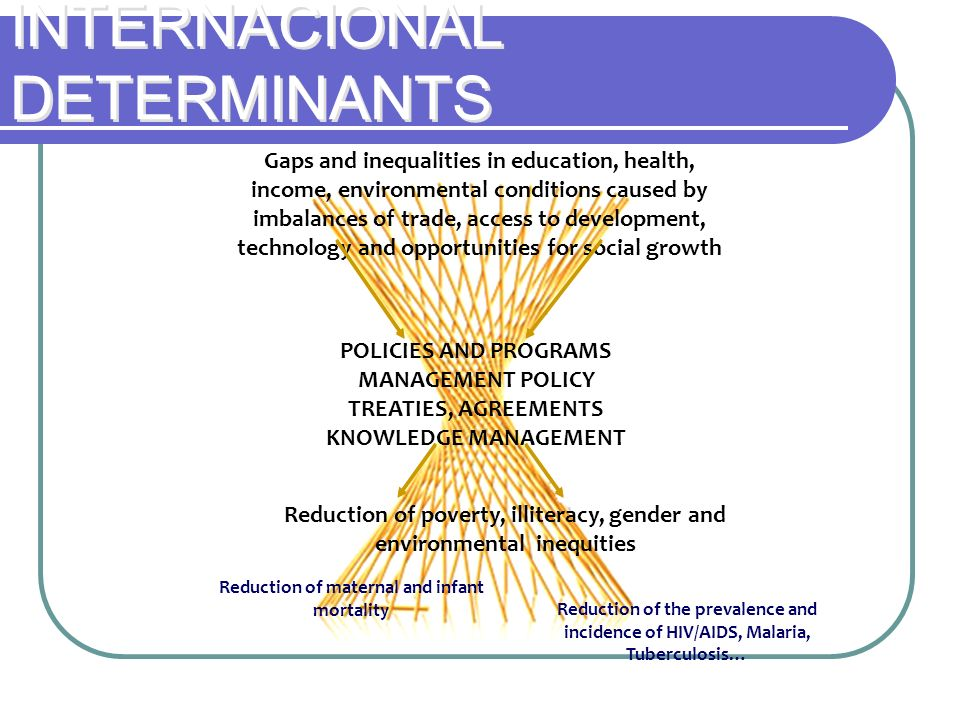 INTERNACIONAL DETERMINANTS