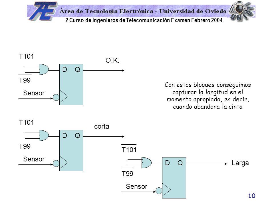 T101 O.K. D Q T99 Sensor T101 corta D Q T99 T101 Sensor D Q Larga T99