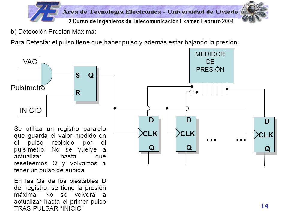 … … VAC S Q R Pulsímetro INICIO D CLK Q D CLK Q D CLK Q