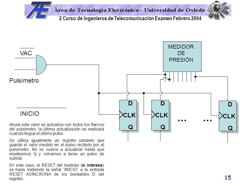 … … VAC Pulsímetro D CLK Q D CLK Q D CLK Q INICIO MEDIDOR DE PRESIÓN