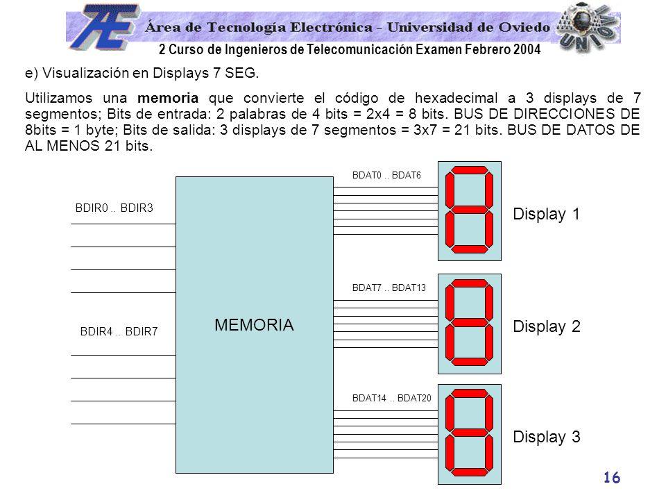 Display 1 MEMORIA Display 2 Display 3