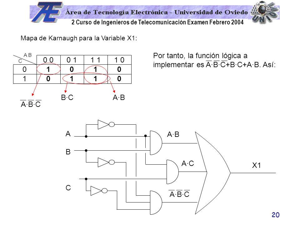 Por tanto, la función lógica a implementar es A·B·C+B·C+A·B. Así: 0 0