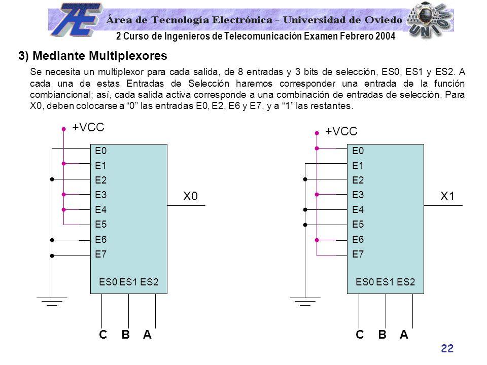 3) Mediante Multiplexores