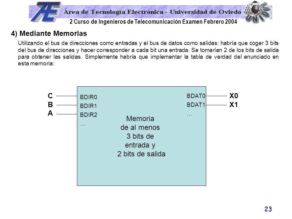 4) Mediante Memorias X0 C X1 B Memoria A de al menos 3 bits de