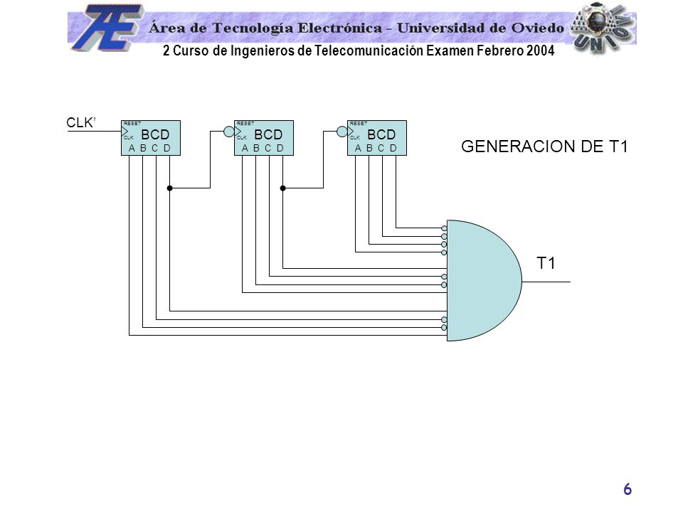 GENERACION DE T1 T1 CLK' A B C D A B C D A B C D RESET CLK BCD RESET