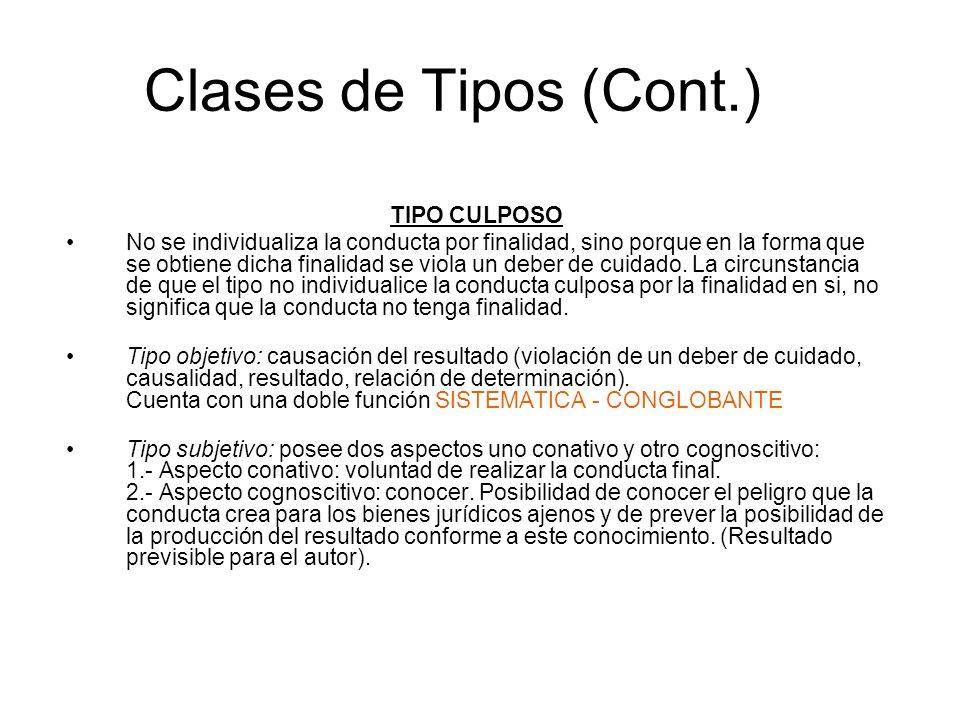 Clases de Tipos (Cont.) TIPO CULPOSO
