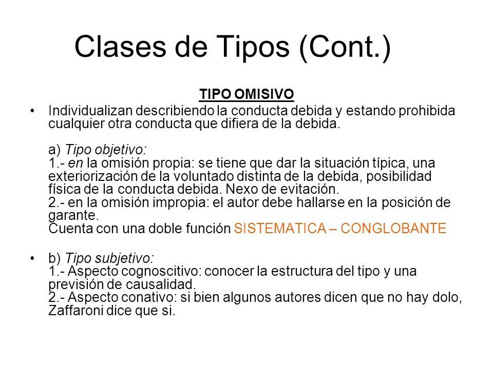 Clases de Tipos (Cont.) TIPO OMISIVO