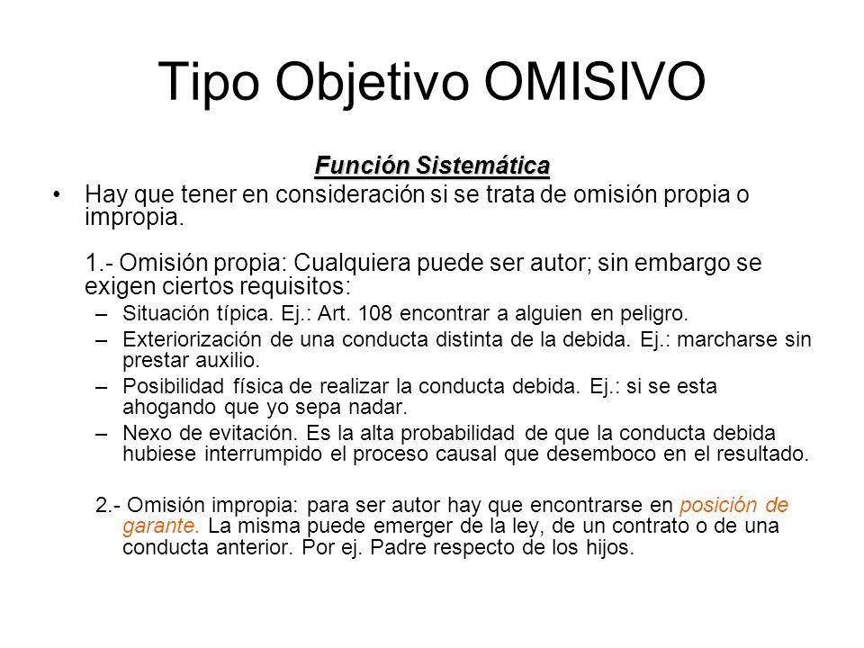 Tipo Objetivo OMISIVO Función Sistemática