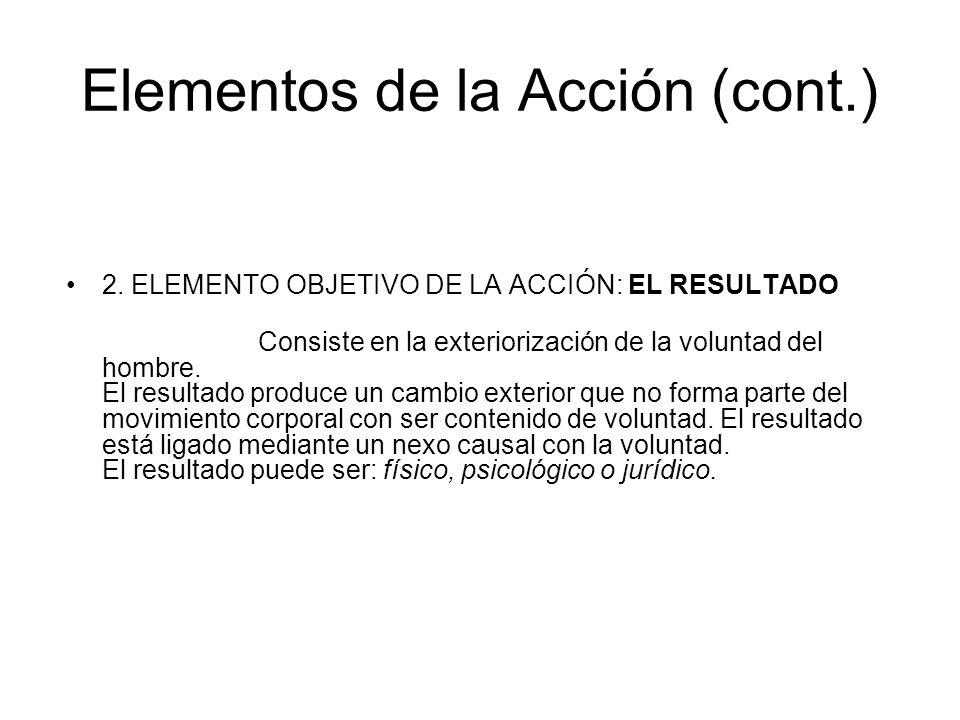 Elementos de la Acción (cont.)