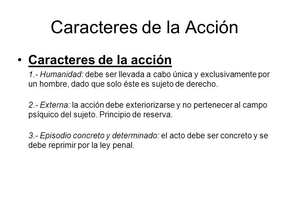 Caracteres de la Acción