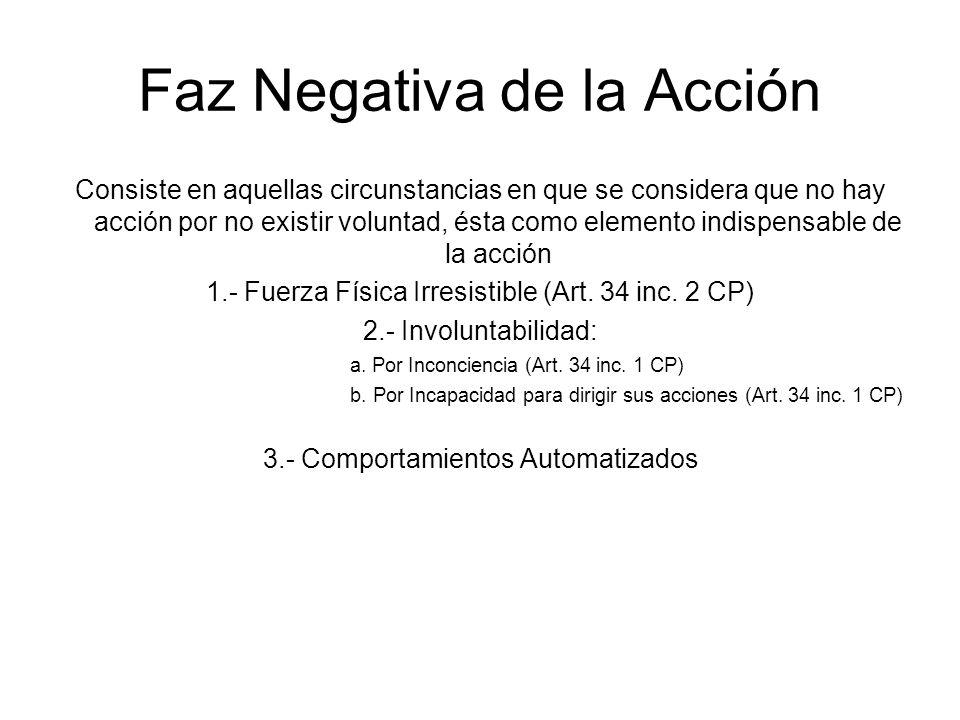 Faz Negativa de la Acción