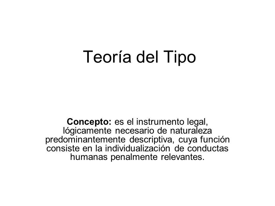 Teoría del Tipo