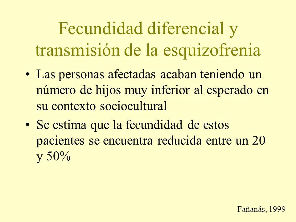 Fecundidad diferencial y transmisión de la esquizofrenia