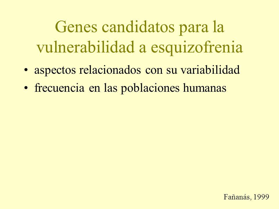 Genes candidatos para la vulnerabilidad a esquizofrenia
