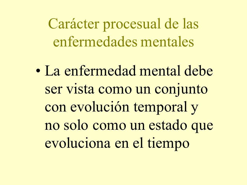 Carácter procesual de las enfermedades mentales