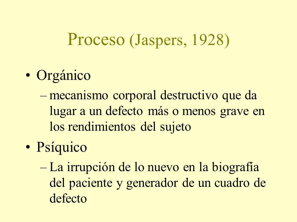 Proceso (Jaspers, 1928) Orgánico Psíquico