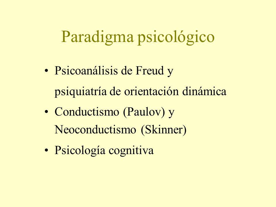 Paradigma psicológico