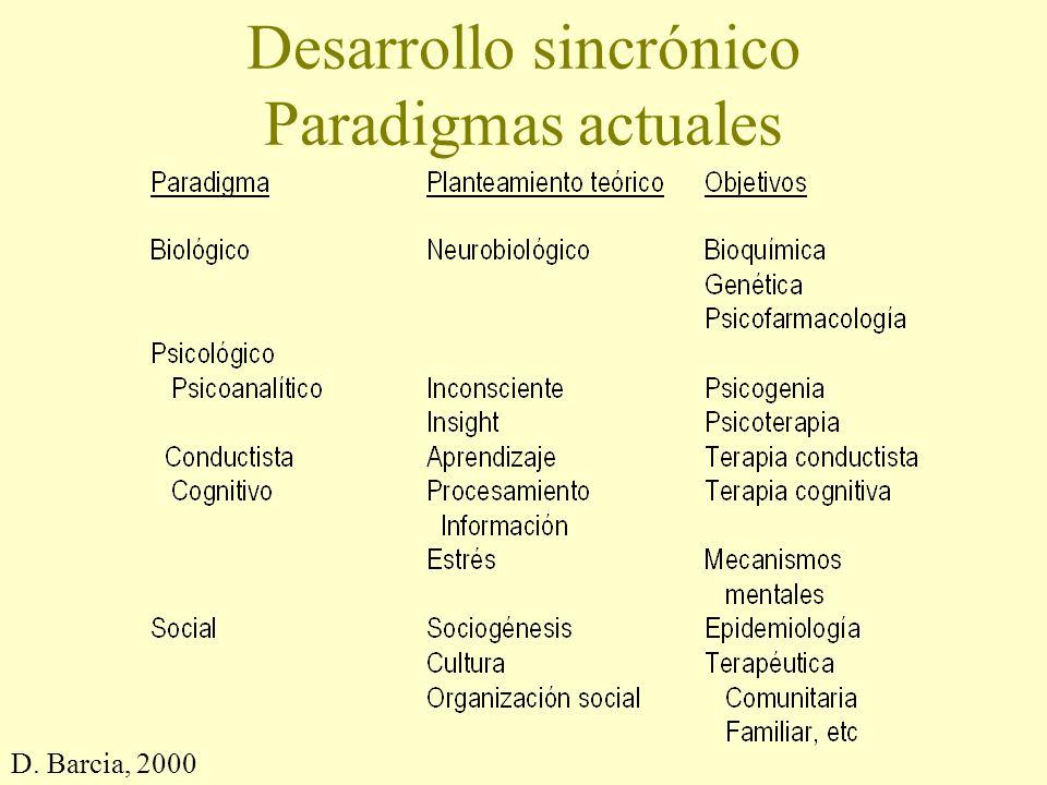 Desarrollo sincrónico Paradigmas actuales