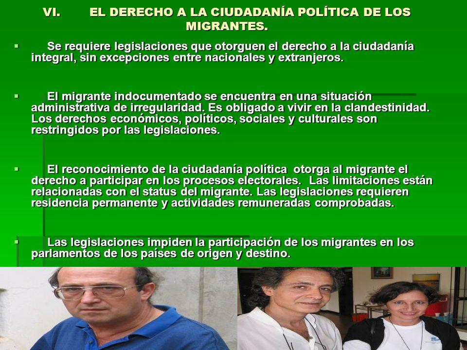 VI. EL DERECHO A LA CIUDADANÍA POLÍTICA DE LOS MIGRANTES.