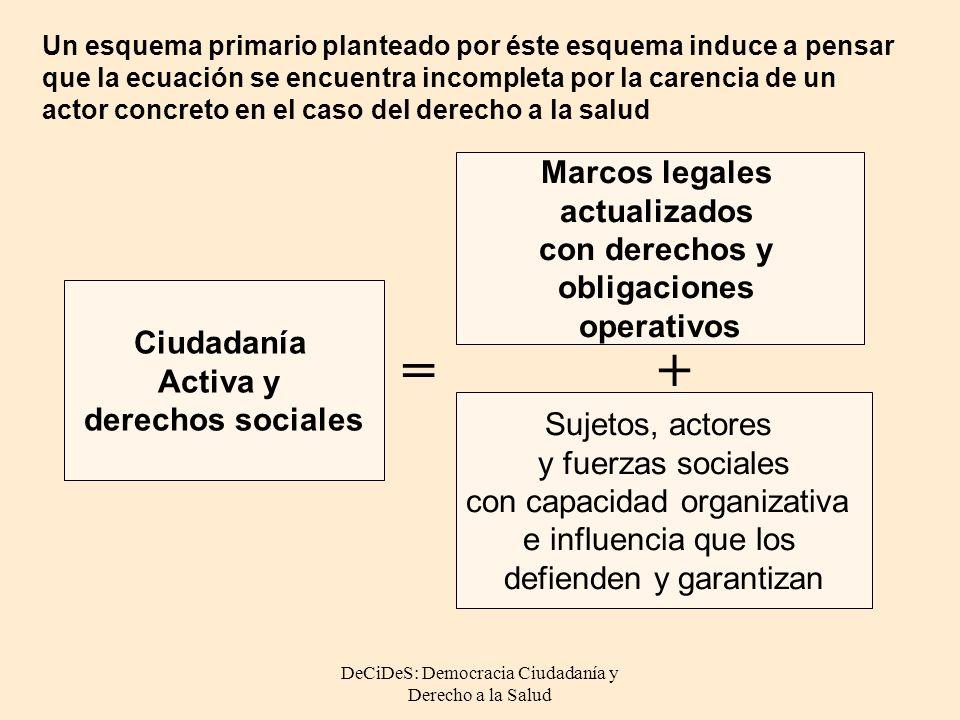 = + Marcos legales actualizados con derechos y obligaciones operativos