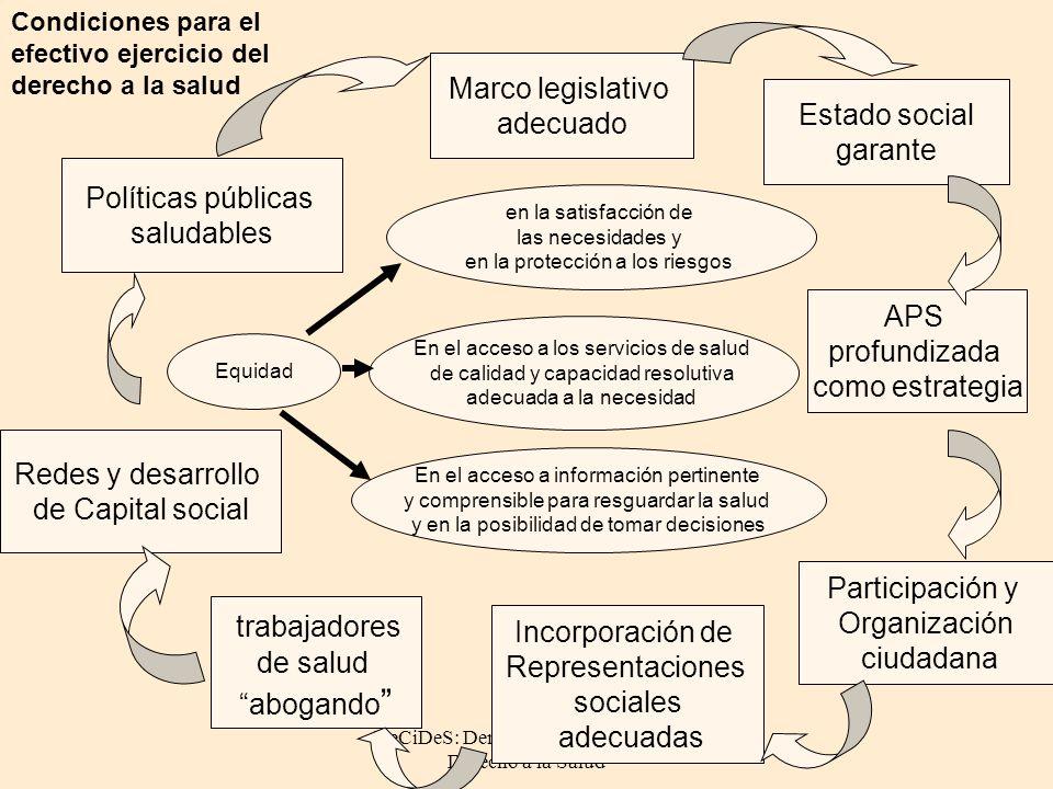 trabajadores Marco legislativo adecuado Estado social garante
