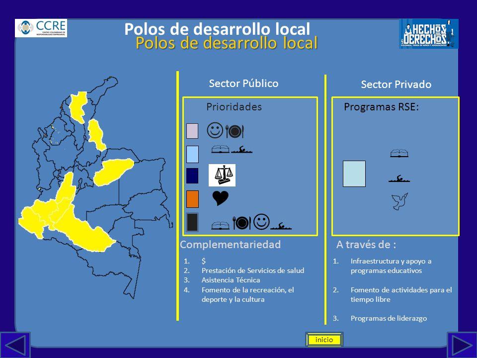       Polos de desarrollo local Polos de desarrollo local