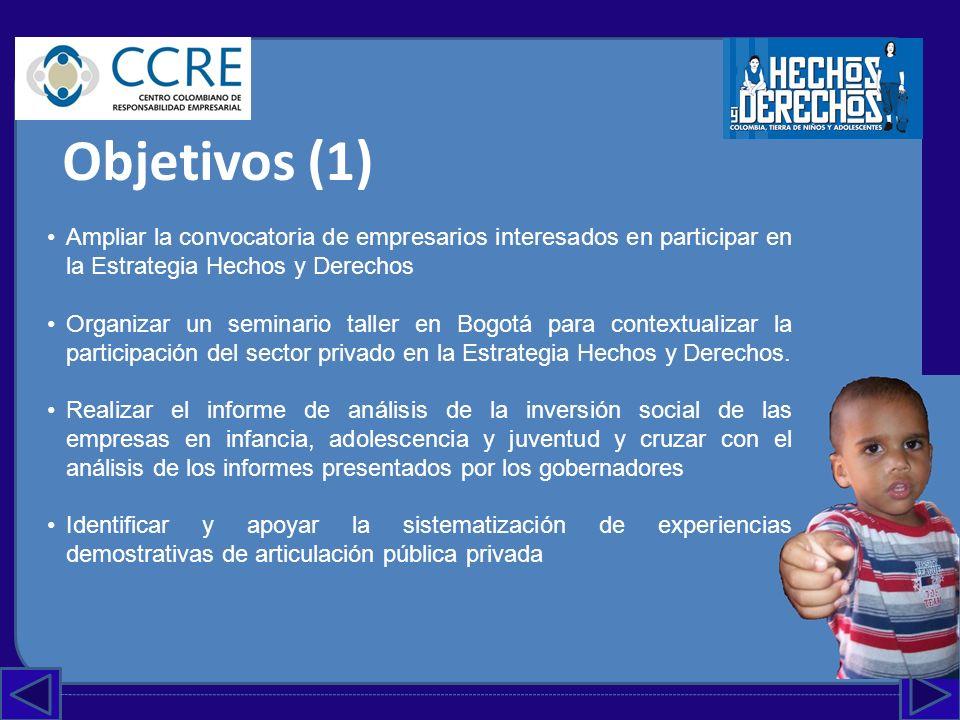 Objetivos (1) Ampliar la convocatoria de empresarios interesados en participar en la Estrategia Hechos y Derechos.